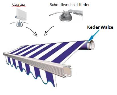 Markisen Ersatzteile Roof Adapter Carthago Malibu With